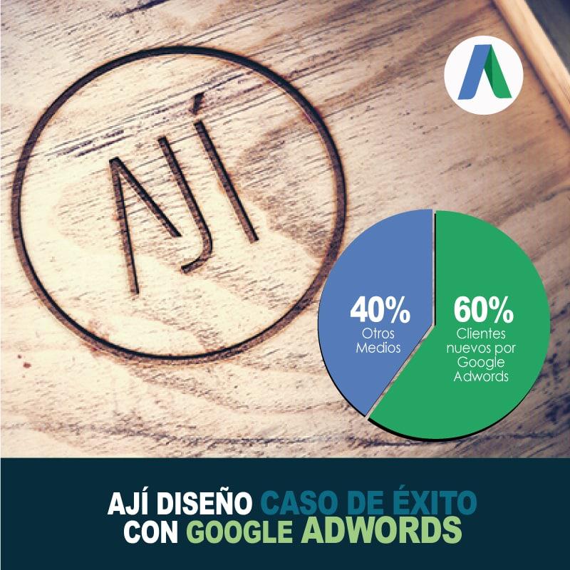 caso-exito-gracias-google-adwords